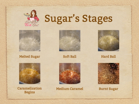 Melted Sugar and the stages it will go through.